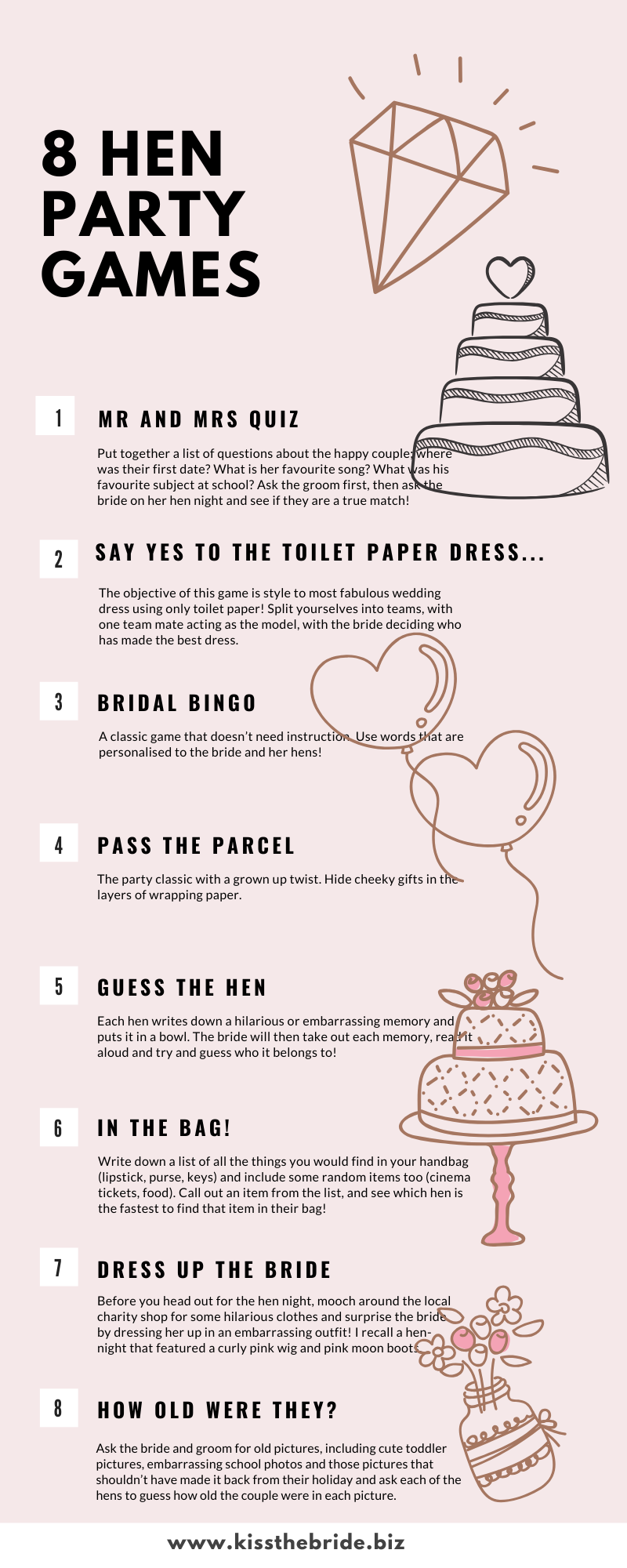 Hen party games ideas