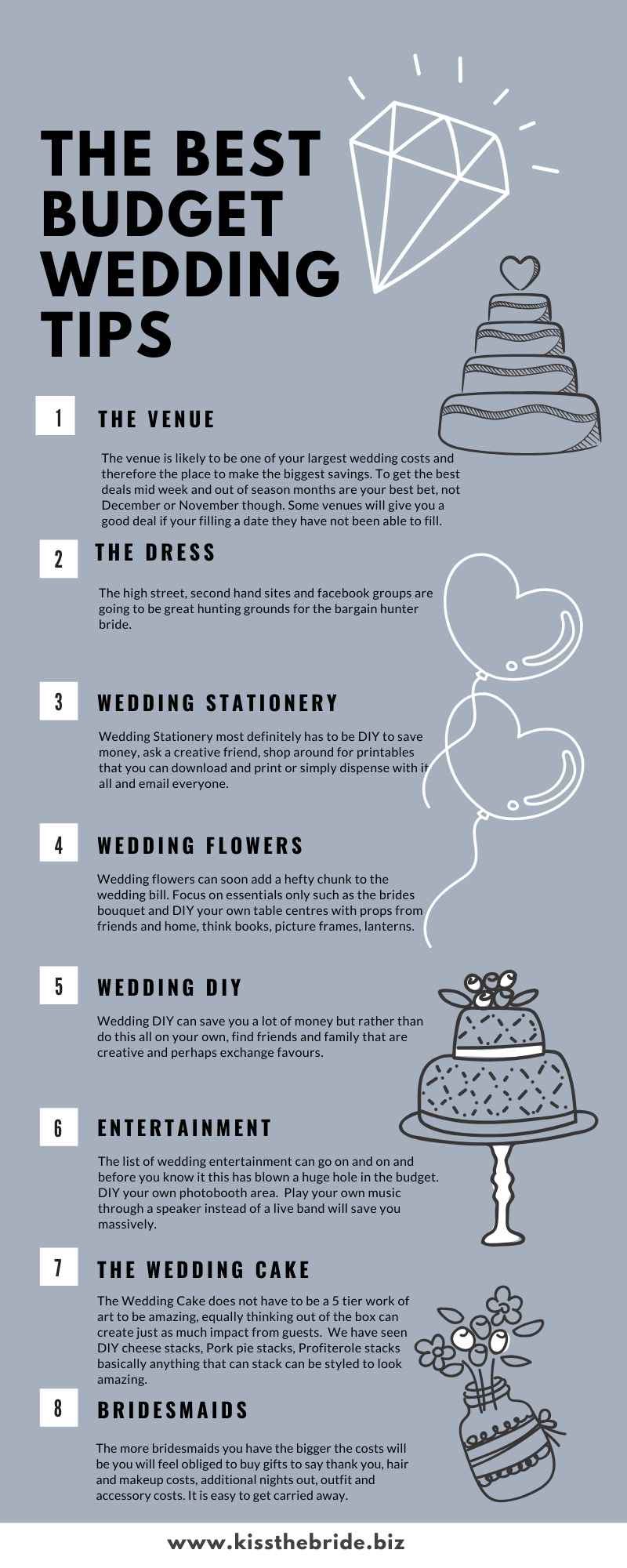 The best wedding budget tips