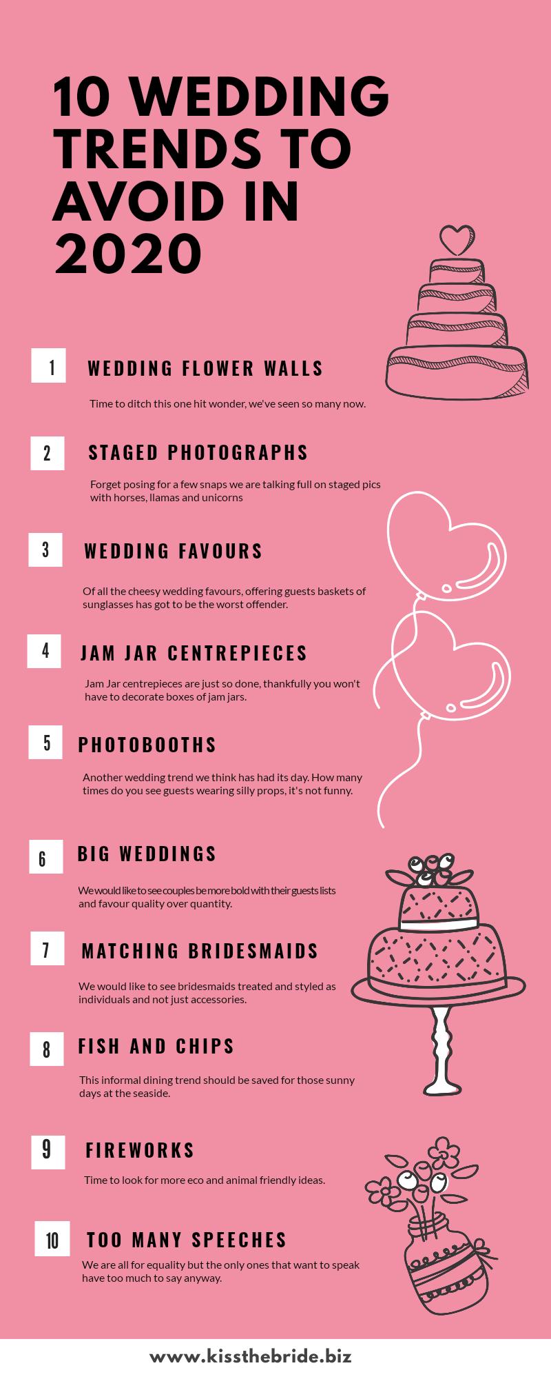 Tacky wedding ideas
